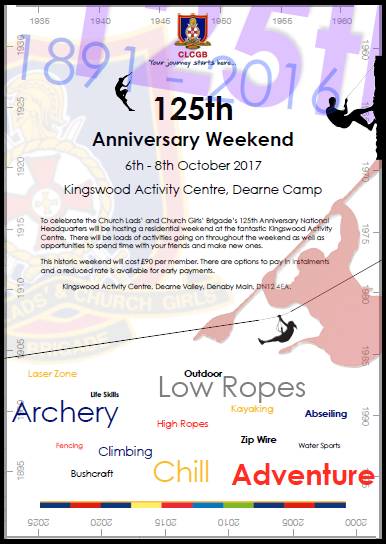 125th Anniversary Weekend Camp